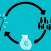 Qu'est ce que le crownfunding